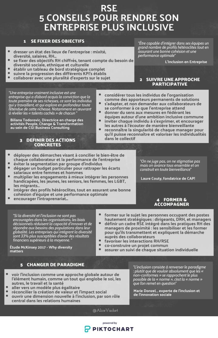 [Infographie] RSE –  5 conseils pour rendre votre entreprise plus inclusive♻️