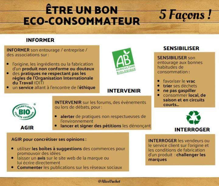 [Eco-gestes] 5 façons d'être un bon éco-consommateur ♻️